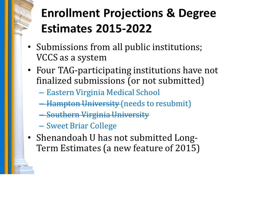 informational slide about status of projections: Enrollment Projections & Degree Estimates 2015-2022